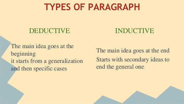 sample of the types of paragraph Writing introductory paragraph there are four basic types of introductory paragraph see the following paragraph example.