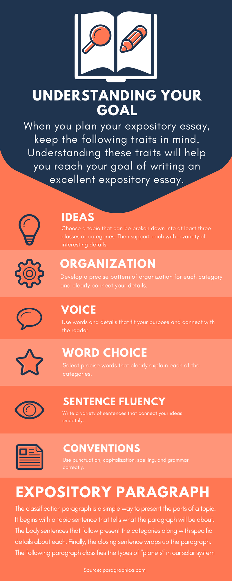 Expository Paragraph