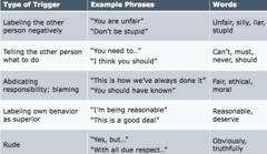 Language Irritators